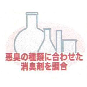 悪臭の種類に合わせた消臭剤を調合